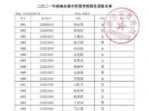 山东省实验中学2021年指标生录取名单公示